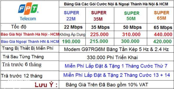 Bảng giá lắp combo FPT ở Quận Bình Thạnh