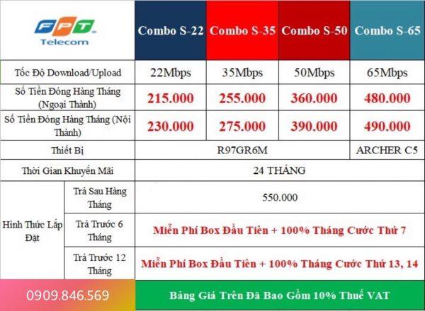 Bảng giá combo wifi và truyền hình FPT ở Gò Vấp