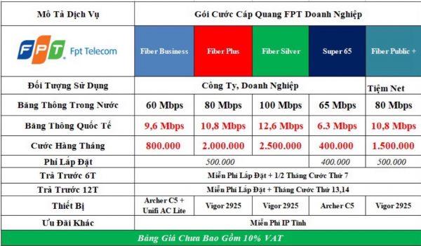 Bảng giá lắp mạng FPT cho công ty,doanh nghiệp ở HCM