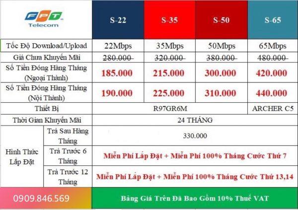Bảng giá lắp mạng FPT Quận Gò Vấp