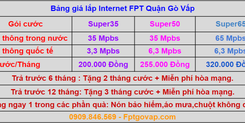 Bảng giá lắp FPT Quận Gò Vấp tháng 4/2020.