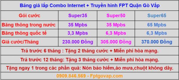 Bảng giá lắp mạng FPT ở Gò Vấp gói combo.