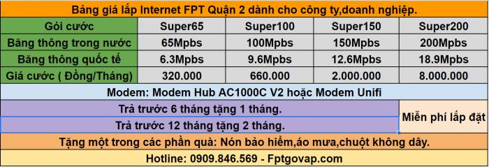 Bảng giá Internet FPT Quận 2 dành cho doanh nghiệp.
