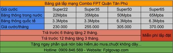 Bảng giá lắp Combo FPT Phường Tây Thới Hòa.