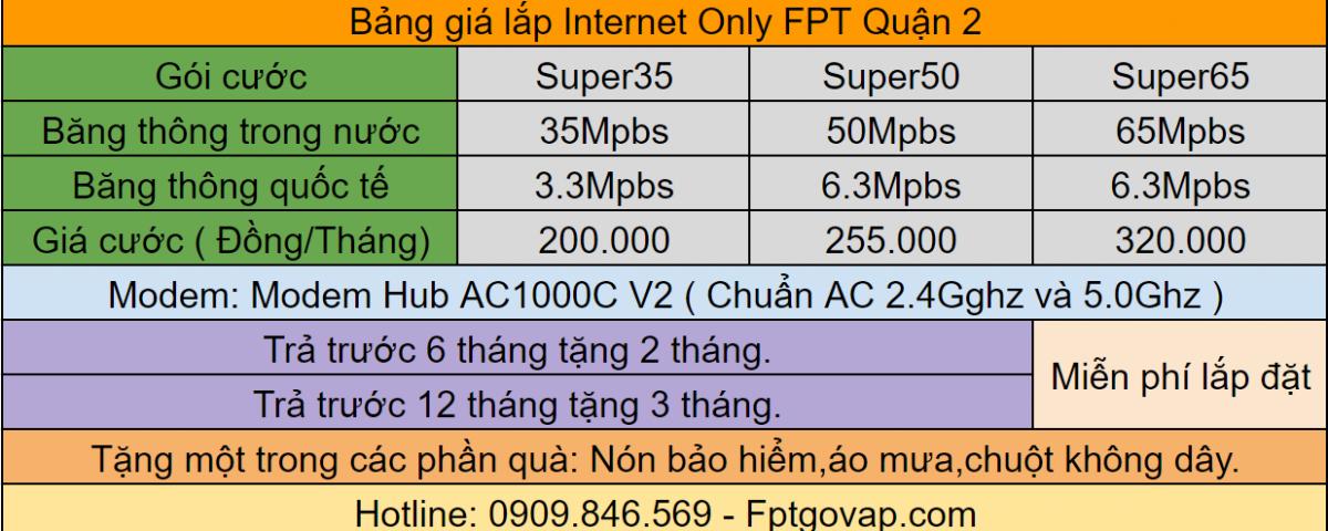 Bảng giá lắp mạng Internet FPT Quận 2.