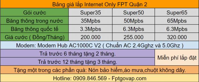 Bảng giá lắp FPT Quận 2 cho gói internet only.