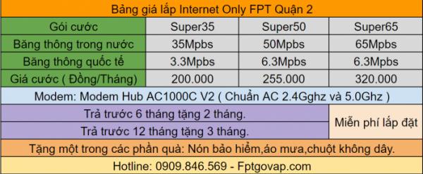 Bảng giá lắp mạng FPT Phường An Phú.