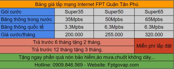 Bảng giá lắp mạng FPT Phường Tây Thới Hòa.