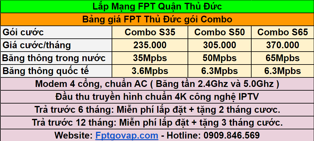 Bảng giá lắp combo FPT ở Bình Thọ.