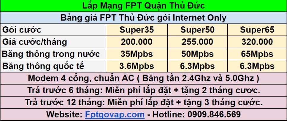 Bảng giá lắp mạng FPT Phường Trường Thọ.