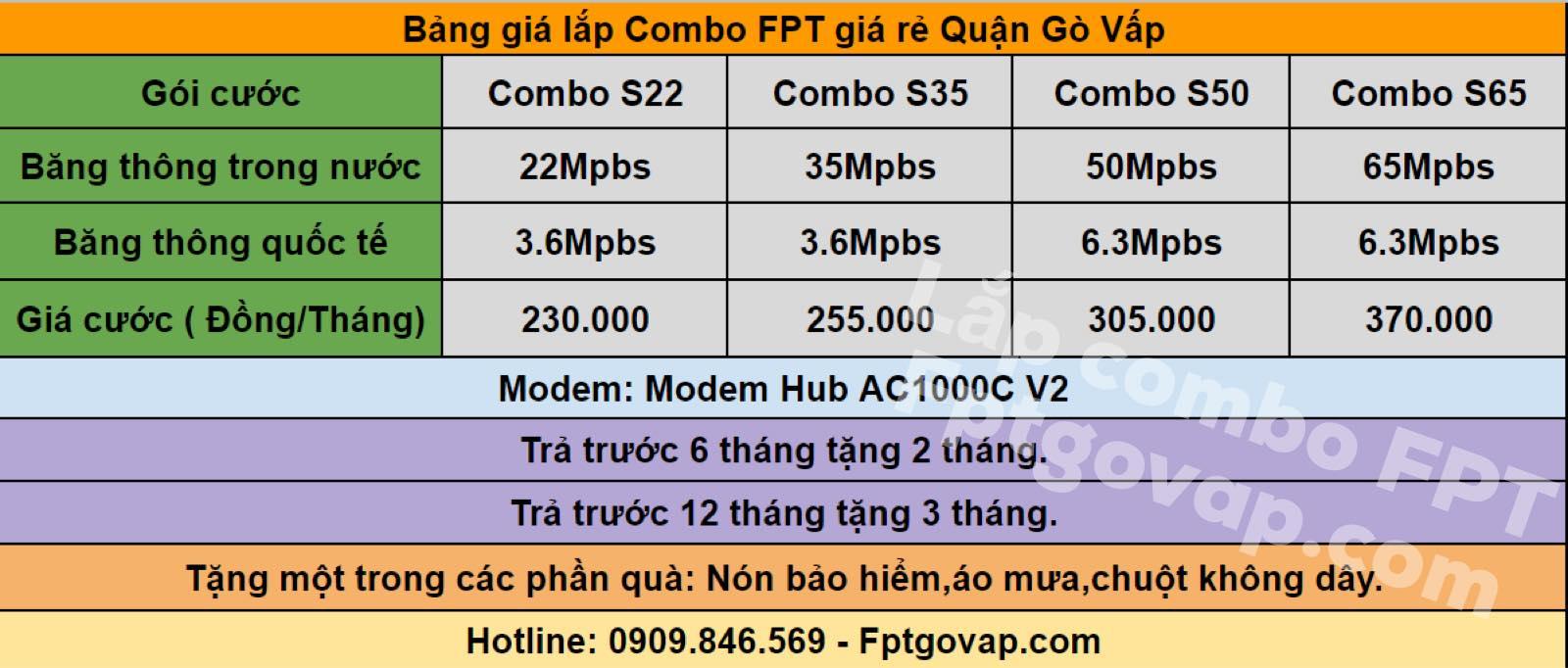 Bảng giá combo FPT Quận Gò Vấp mới nhất.