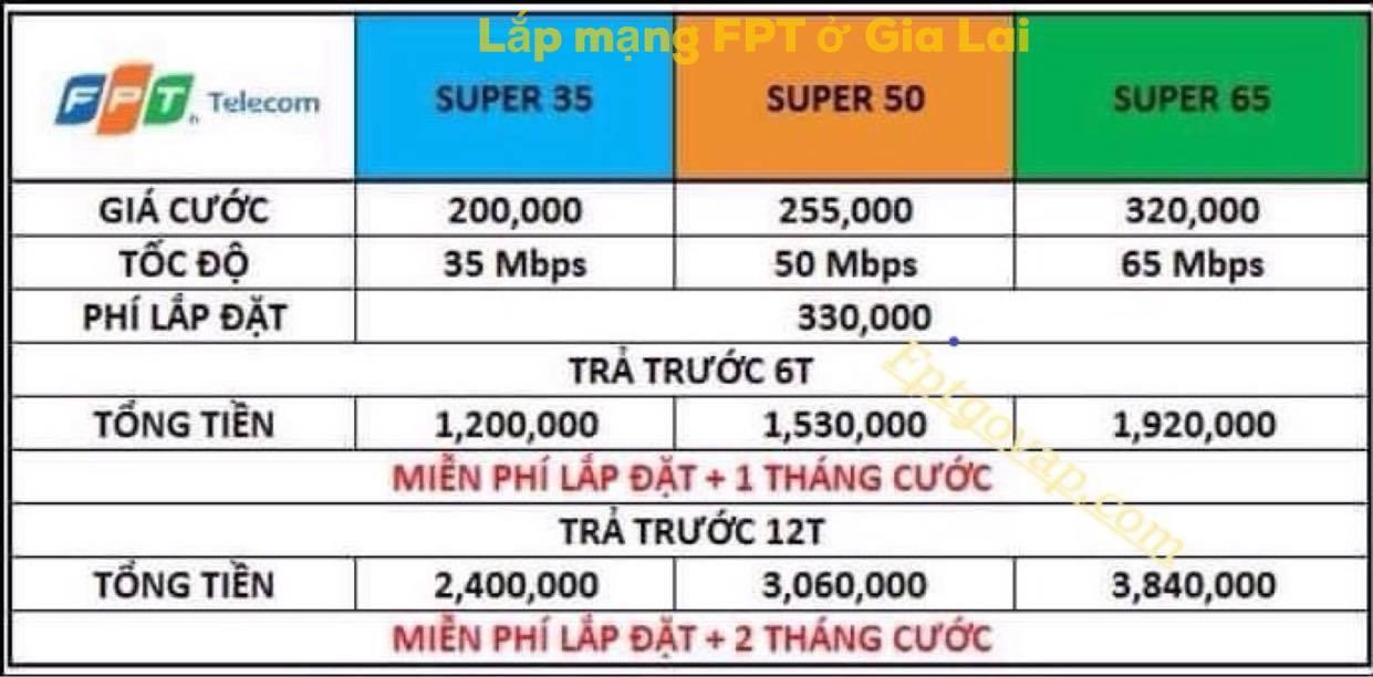 Bảng giá lắp mạng FPT ở Gia Lai.