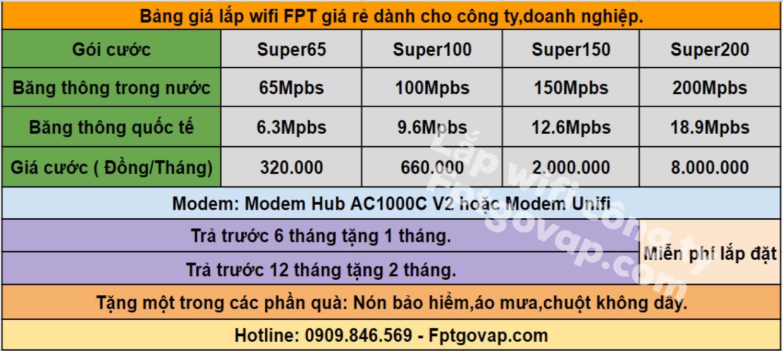 Bảng giá lắp mạng FPT dành cho công ty, doanh nghiệp ở Gò Vấp.