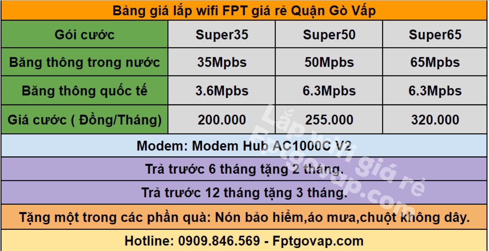 Bảng giá lắp mạng FPT Quận Gò Vấp tháng 06/2020.