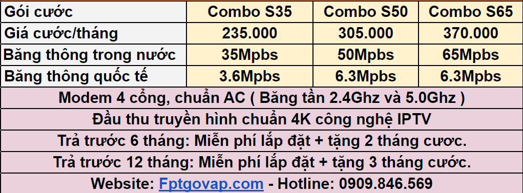 Bảng giá gói combo FPT Bình Chánh.