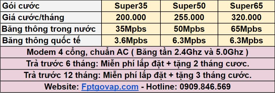 Bảng giá internet FPT huyện Hóc Môn.