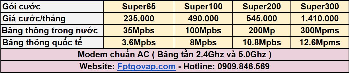 bảng giá lắp mạng fpt dành cho công ty,doanh nghiệp
