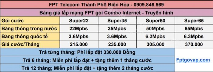 Bảng giá combo internet và truyền hình FPT ở Biên Hòa.