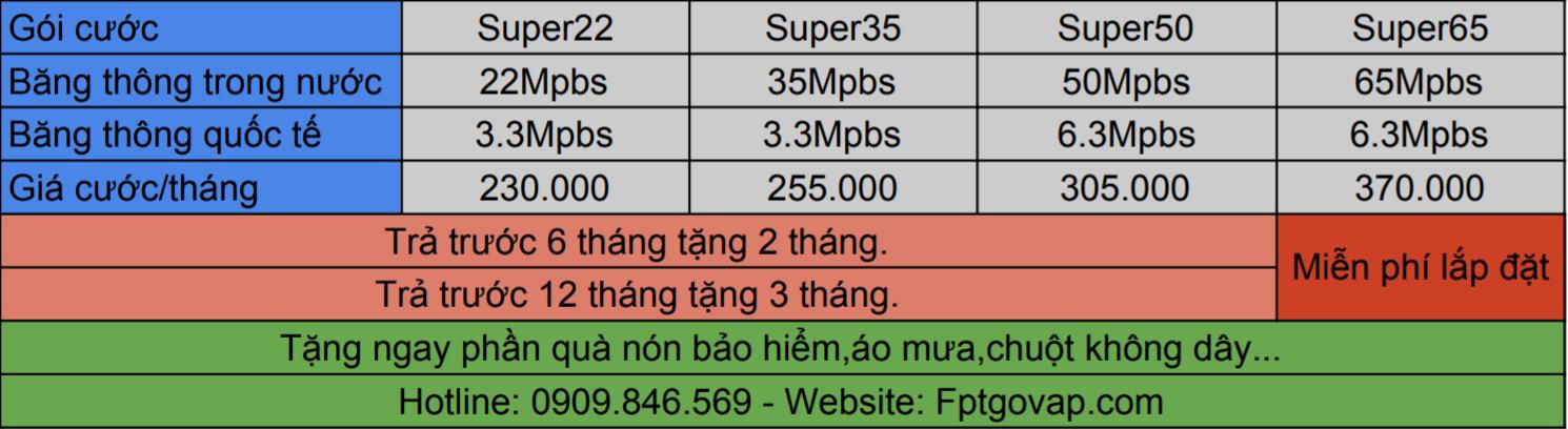 Bảng giá lắp combo internet và truyền hình FPT Quận Tân Phú.