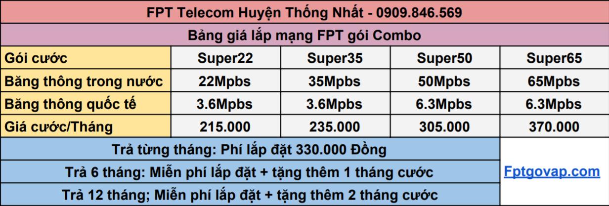 Bảng giá lắp mạng FPT huyện Thống Nhất gói Combo.