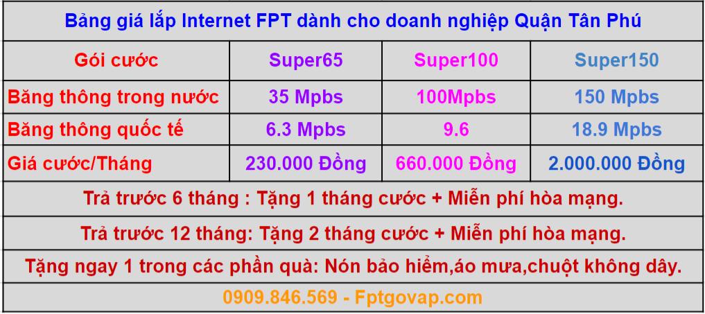 Bảng giá internet FPT dành cho công ty, doanh nghiệp.