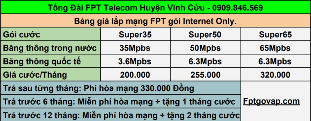 Bảng giá lắp mạng FPT Huyện Vĩnh Cửu gói Internet only.
