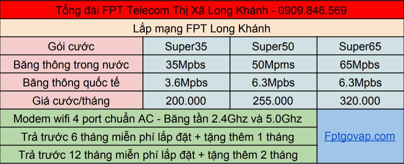 Bảng giá lắp mạng FPT ở Long Khánh gói Internet Only.