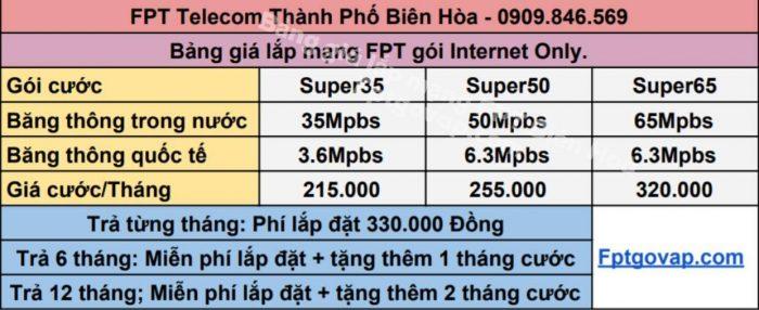 Bảng giá lắp mạng FPT ở Biên Hòa - Gói internet only.