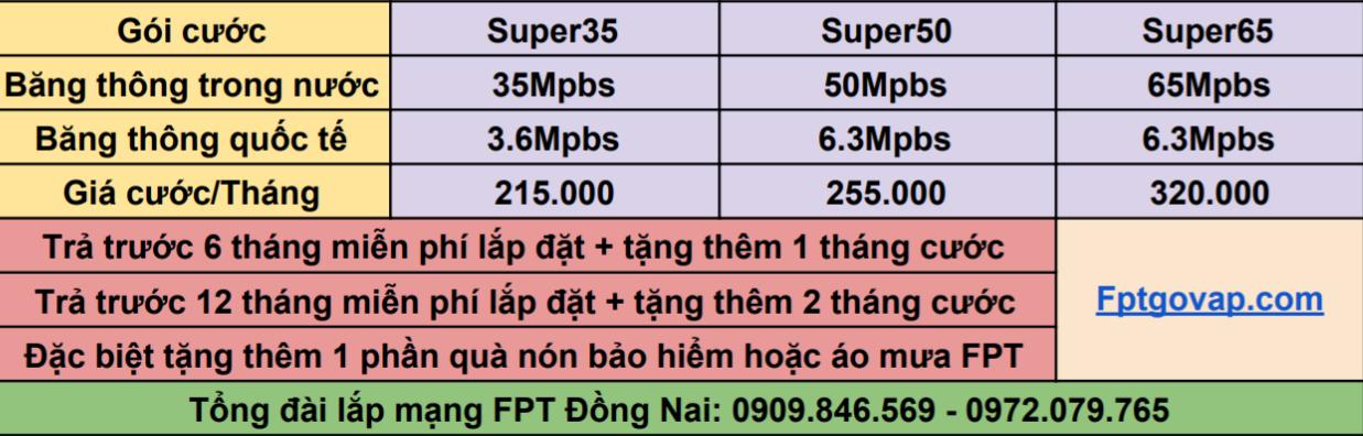 Bảng giá internet only của FPT Long Khánh.