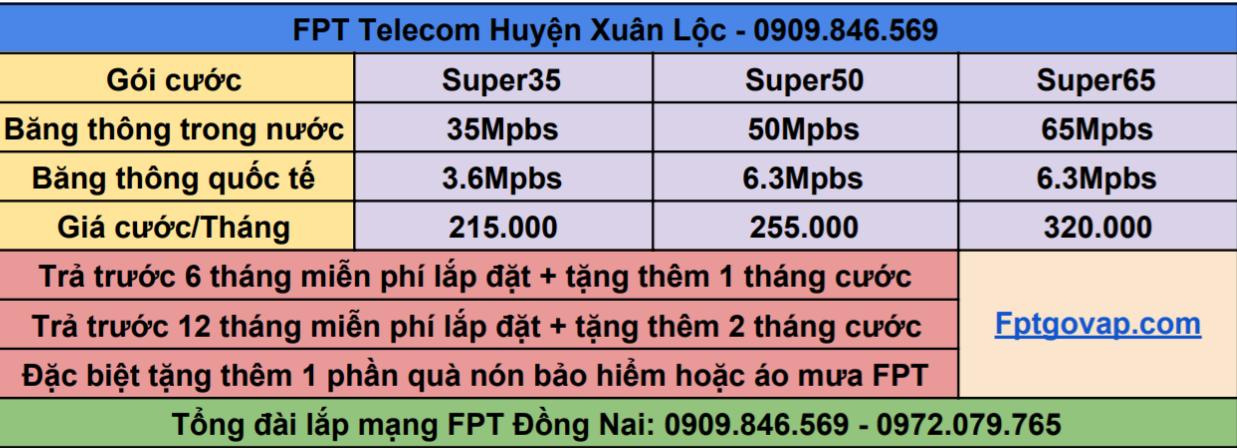Bảng giá lắp mạng FPT Xuân Lộc gói Internet Only.