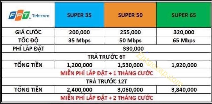 Bảng giá lắp mạng FPT cho hộ gia đình Quận Tân Phú.