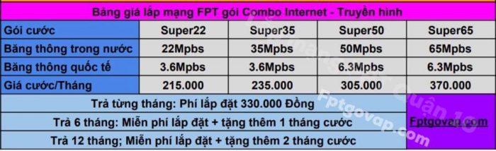 Bảng giá combo internet và truyền hình FPT ở Quận 10.