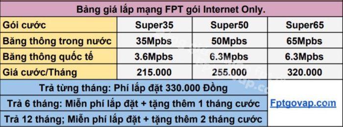 Bảng giá lắp mạng FPT huyện Cẩm Mỹ gói Internet only.