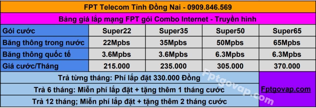 Bảng giá lắp mạng FPT gói Combo ở Tỉnh Đồng Nai.