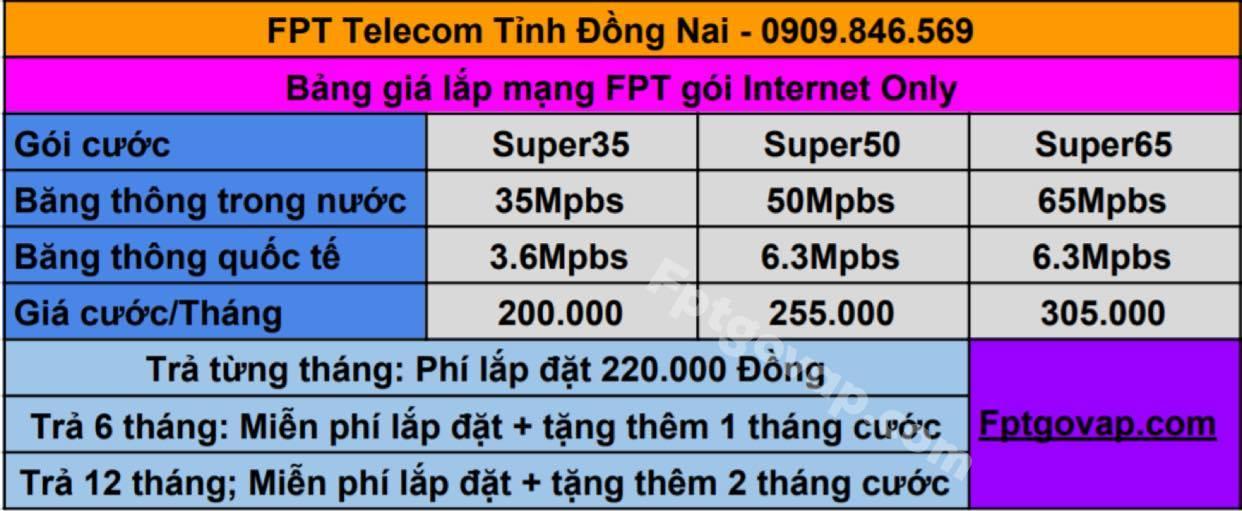Bảng giá lắp mạng FPT gói Internet Only ở tỉnh Đồng Nai.