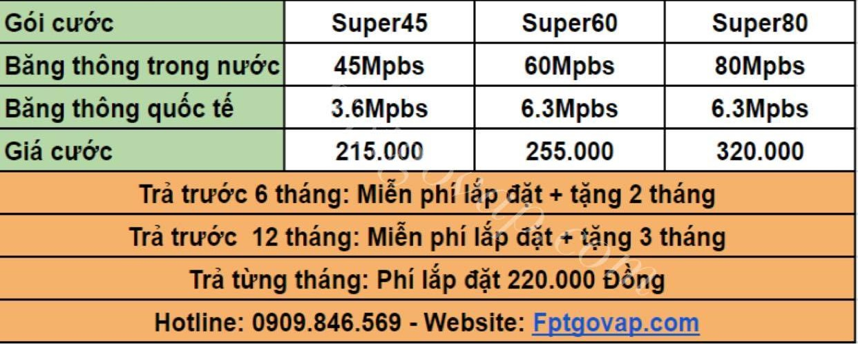 Bảng giá lắp mạng FPT Quận 4.