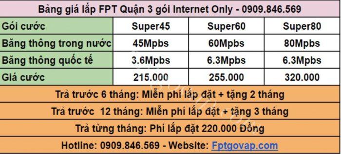 Bảng giá lắp mạng FPT Quận 3 gói Internet Only.