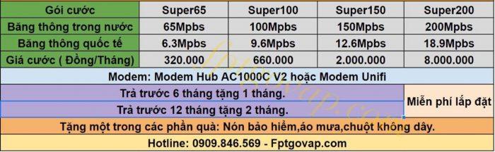 Bảng giá internet cáp quang FPT cho công ty, doanh nghiệp.