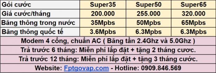 Bảng giá internet cáp quang FPT ở Quận Thủ Đức.