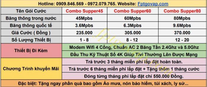Bảng giá combo internet và truyền hình FPT ở Quận 12.