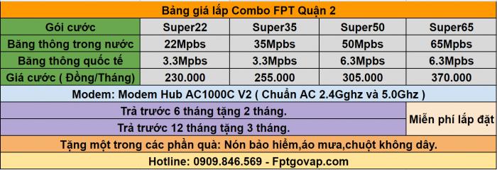 Bảng giá combo internet và truyền hình cáp quang FPT ở Quận 2.