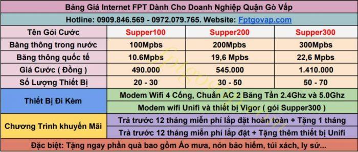Bảng giá internet cáp quang FPT dành cho công ty, doanh nghiệp Quận Gò Vấp.