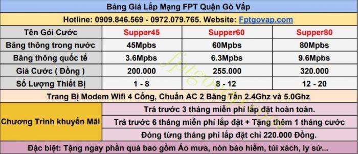 Bảng giá gói cước Internet Only FPT ở Quận Gò Vấp.