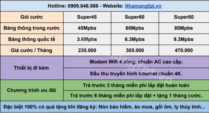 Bảng giá Combo Internet + Truyền hình FPT ở Quận Phú Nhuận.