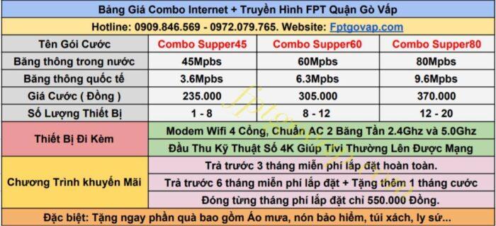 Bảng giá combo internet và truyền hình cáp FPT ở Quận Gò Vấp.