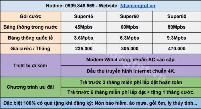 Bảng giá lắp mạng FPT ở Quận 7 dành cho gói Combo internet và truyền hình cáp.