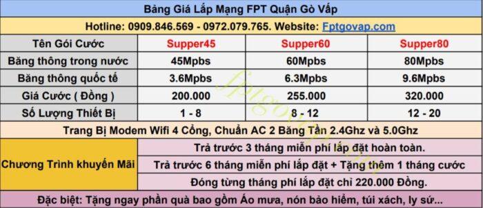 Bảng giá lắp mạng FPT Quận Gò Vấp gói Internet Only.