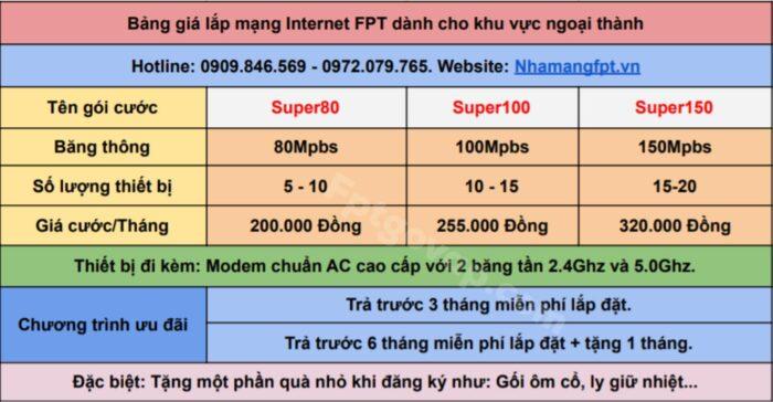 Bảng giá lắp mạng FPT ở Tp Thủ Đức gói internet Only năm 2021.