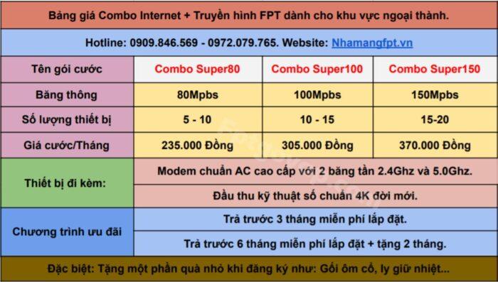 Bảng giá lắp internet FPT ở Thuận An gói Combo internet + truyền hình cáp.