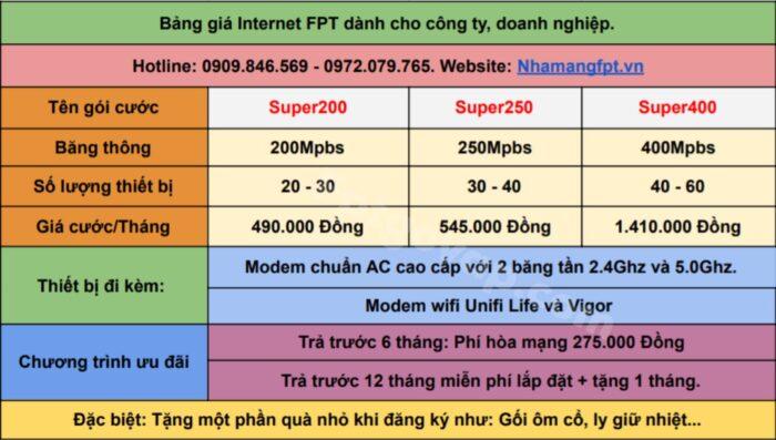 Bảng giá lắp mạng FPT ở Phan Thiết dành cho công ty, doanh nghiệp.
